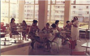 interior cofetarie anii 80